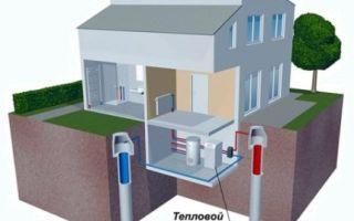 Чем так хорош тепловой насос вода-вода?