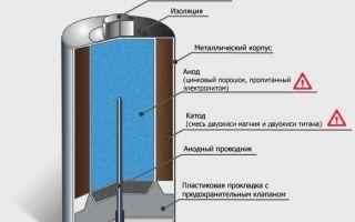 Подробное объяснение устройства батарейки