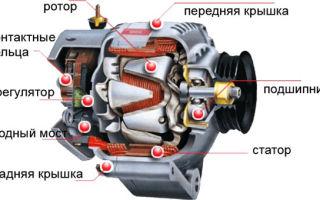 Особенности работы автомобильного генератора