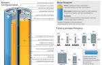 Какие электронные устройства работают от батареек?