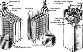 Что такое никель─железные аккумуляторы?